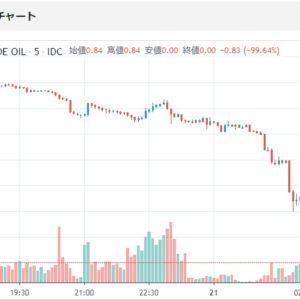【悲報】原油の先物価格、ついにゼロ円になる。在庫が余り過ぎて大戦前の価格に逆戻り